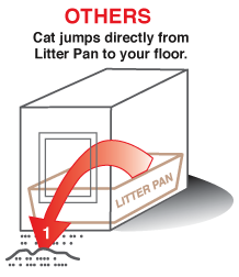 competition hidden litter box